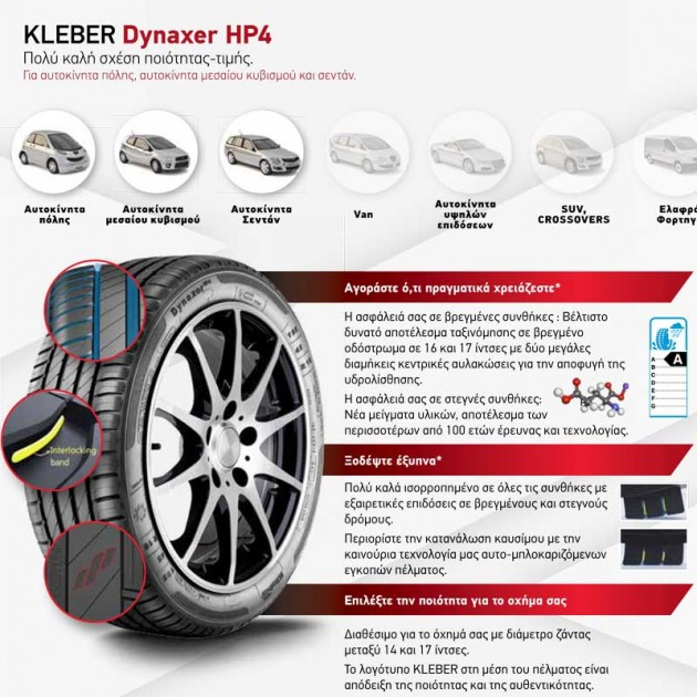 155/65 R14 75T Kleber DYNAXER HP4 | ΚΩΔΙΚΟΣ: 748922